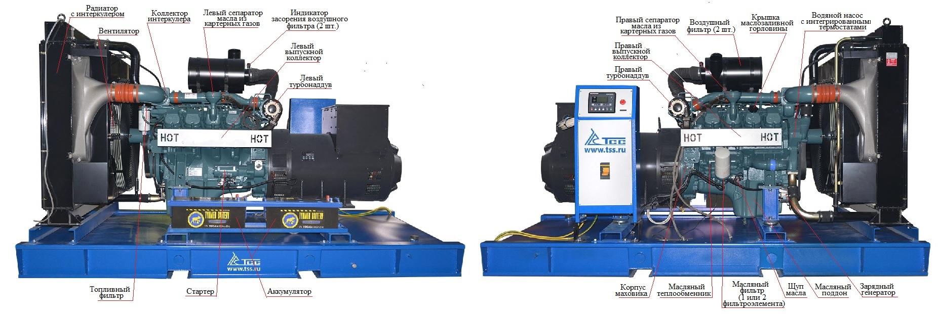 Дизельный генератор ТСС АД-320С-Т400-1РМ17 (Mecc Alte)