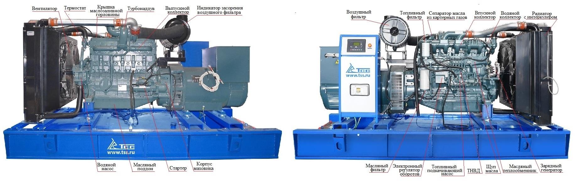 Дизельный генератор ТСС АД-240С-Т400-1РМ17 (Mecc Alte)