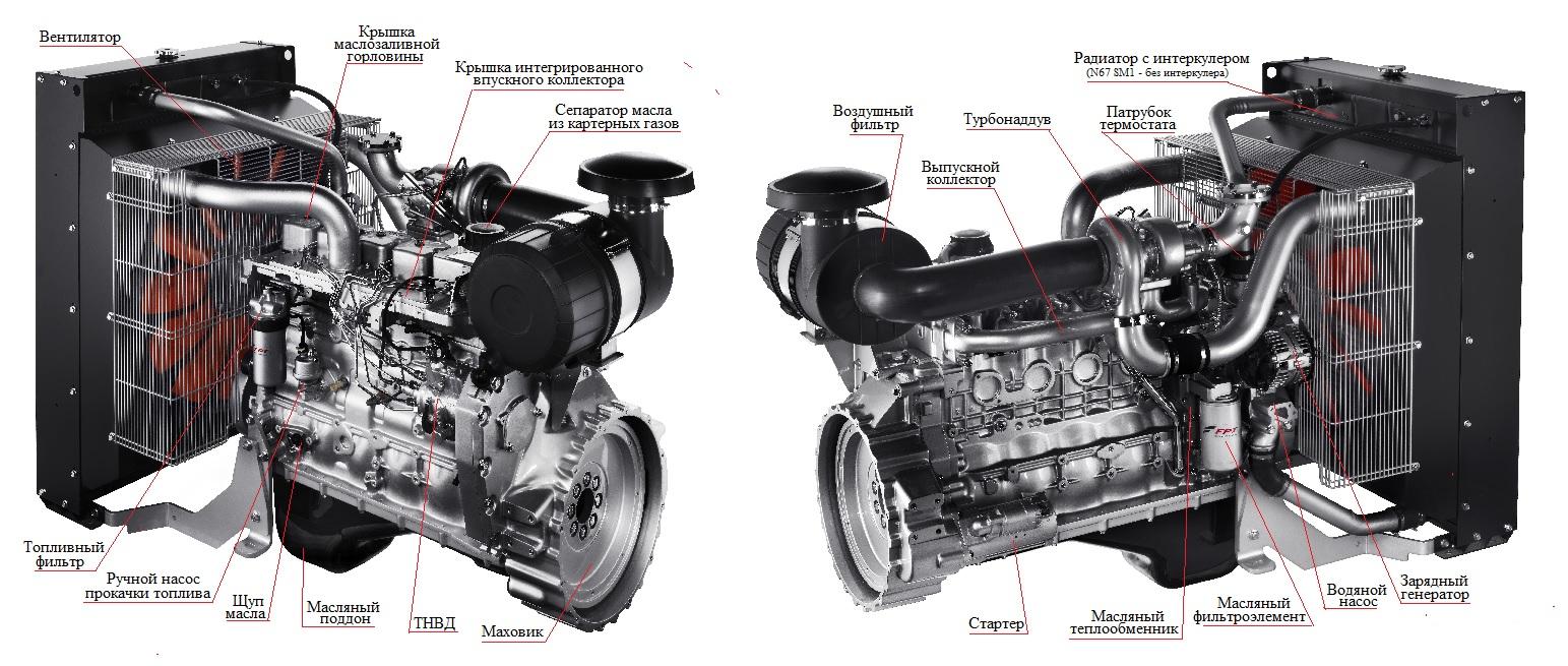 Дизельный генератор ТСС АД-120С-Т400-1РМ20 (Mecc Alte)