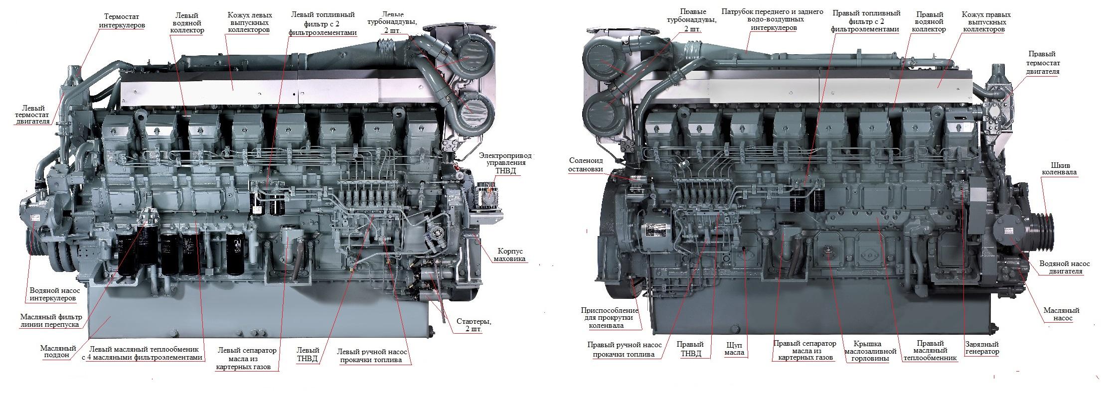 Дизельный генератор ТСС АД-1800С-Т400-1РМ8