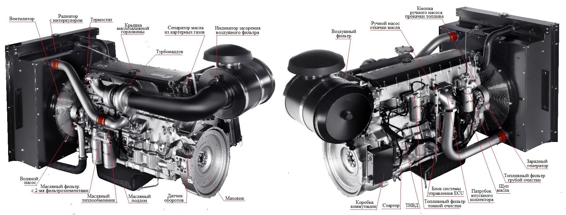 Дизельный генератор ТСС АД-400С-Т400-1РМ20 (Mecc Alte)