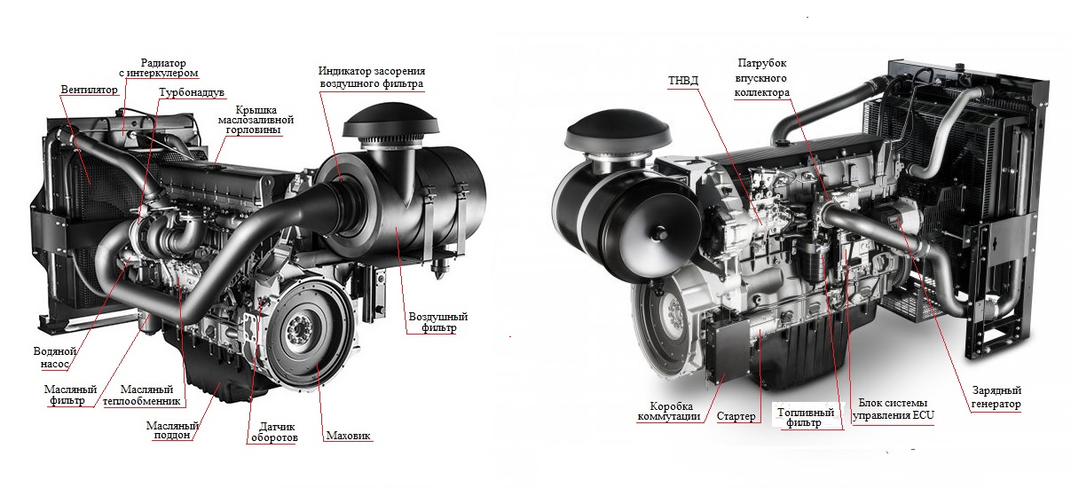 Дизельный генератор ТСС АД-440С-Т400-1РМ20 (Mecc Alte)